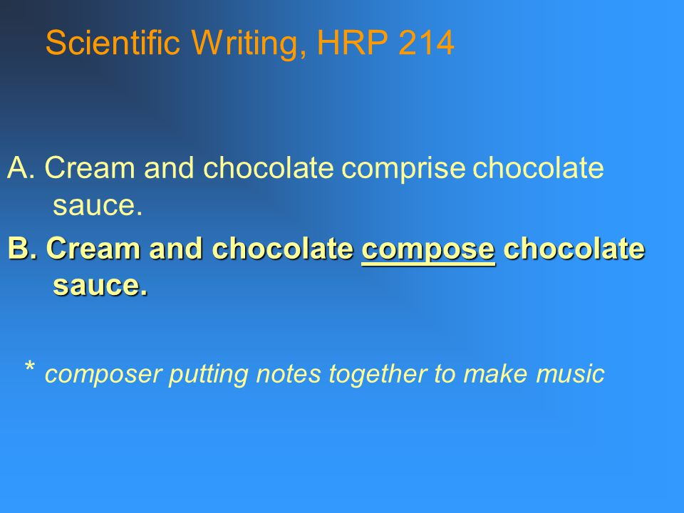 Scientific Writing, HRP 214 A.The dessert was comprised of cream and chocolate.