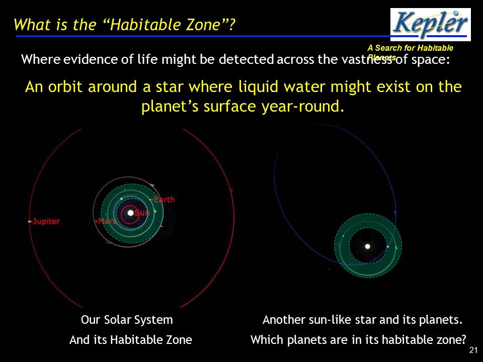 A Search for Habitable Planets 21 What is the Habitable Zone .