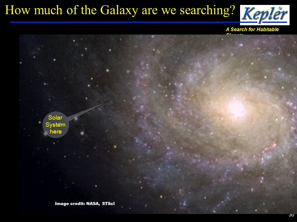 A Search for Habitable Planets 30 How much of the Galaxy are we searching.