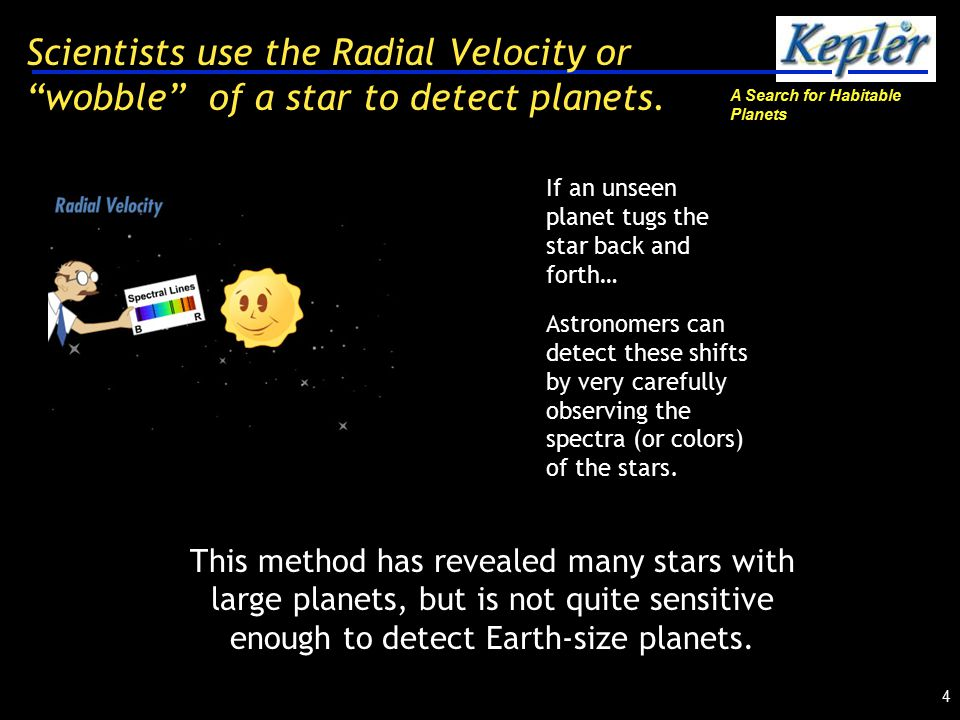 A Search for Habitable Planets 25 What is the Habitable Zone of a sun-like star.