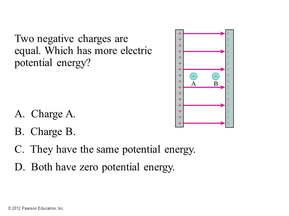 © 2012 Pearson Education, Inc. Two negative charges are equal. Which has more electric potential energy? A. Charge A. B. Charge B. C. They have the sa