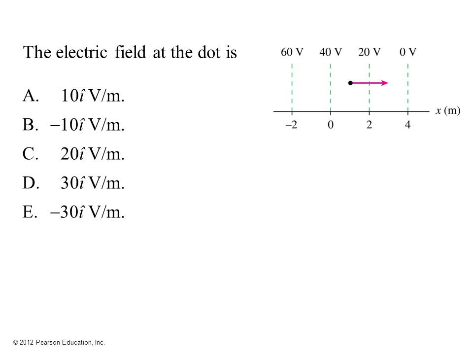 © 2012 Pearson Education, Inc. The electric field at the dot is A. B. C. D. E. 10î V/m.  10î V/m. 20î V/m. 30î V/m.  30î V/m.