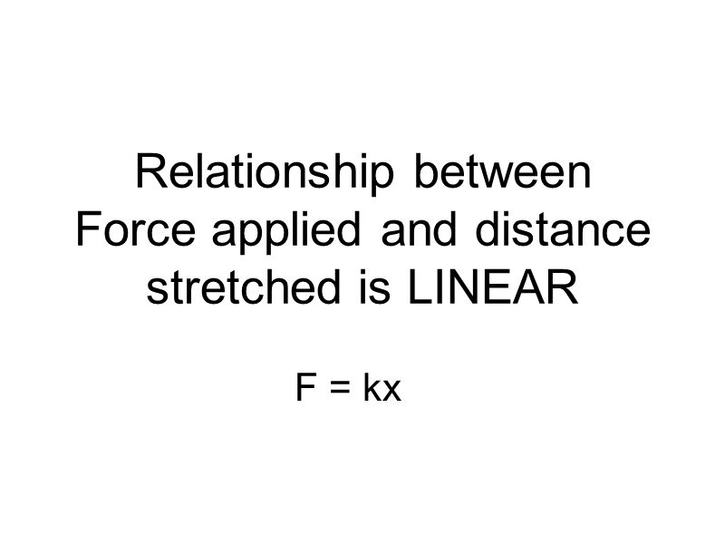 Relationship between Force applied and distance stretched is LINEAR F = kx