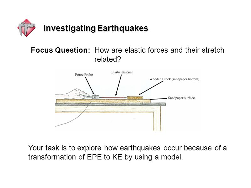 Investigating Earthquakes Focus Question: How are elastic forces and their stretch related.