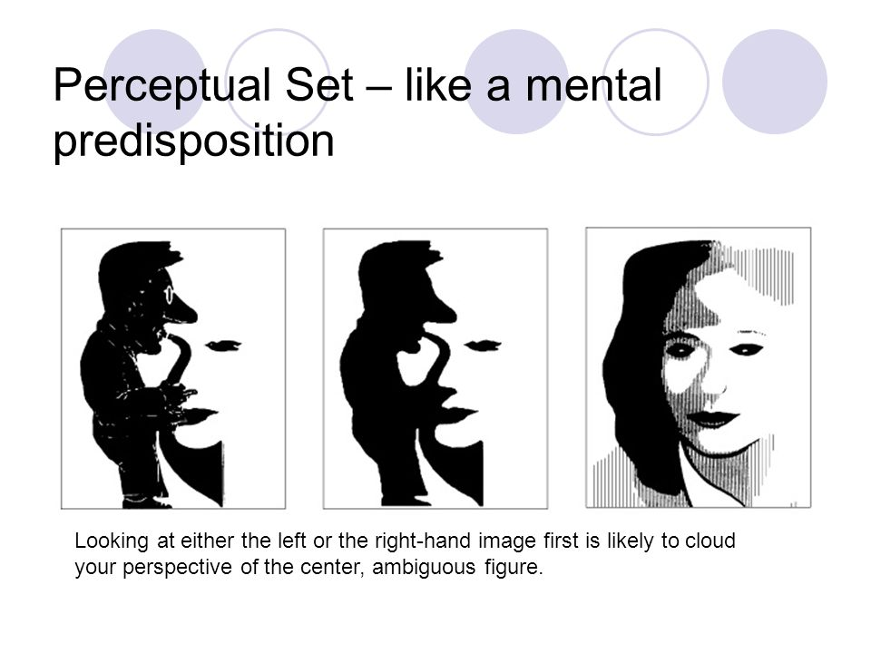 Perceptual Set – like a mental predisposition Looking at either the left or the right-hand image first is likely to cloud your perspective of the center, ambiguous figure.