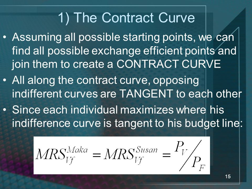15 1) The Contract Curve Assuming all possible starting points, we can find all possible exchange efficient points and join them to create a CONTRACT CURVE All along the contract curve, opposing indifferent curves are TANGENT to each other Since each individual maximizes where his indifference curve is tangent to his budget line: