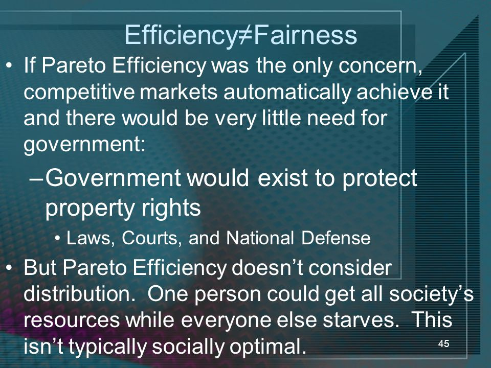 45 Efficiency≠Fairness If Pareto Efficiency was the only concern, competitive markets automatically achieve it and there would be very little need for government: –Government would exist to protect property rights Laws, Courts, and National Defense But Pareto Efficiency doesn't consider distribution.