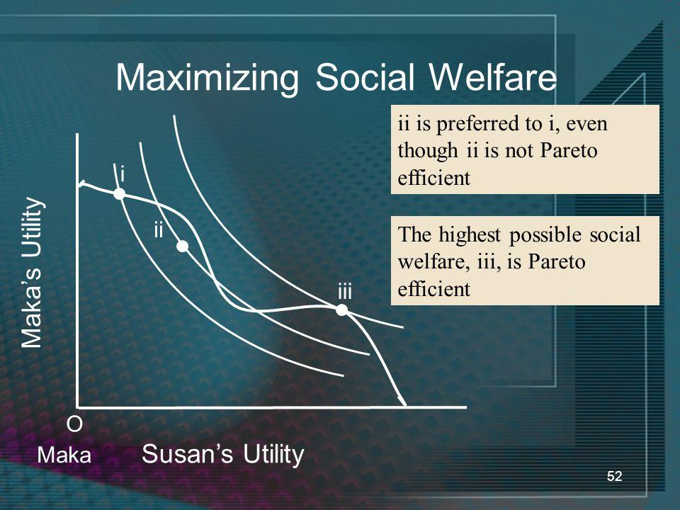 52 Maximizing Social Welfare Susan's Utility Maka's Utility O Maka ii is preferred to i, even though ii is not Pareto efficient i ii iii The highest possible social welfare, iii, is Pareto efficient