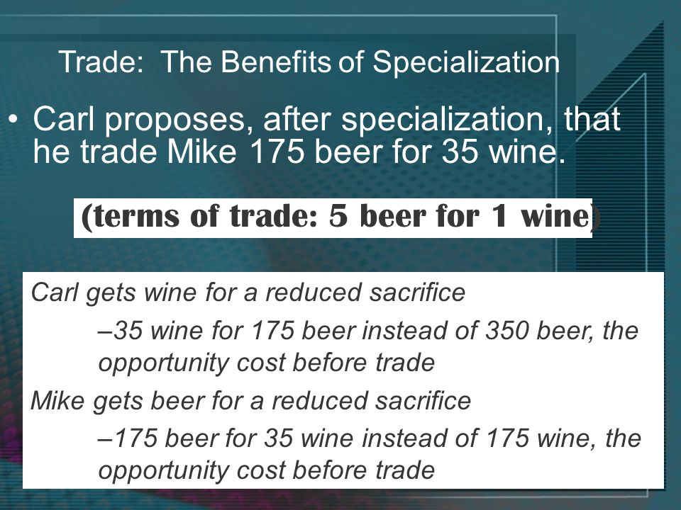 66 Carl proposes, after specialization, that he trade Mike 175 beer for 35 wine.