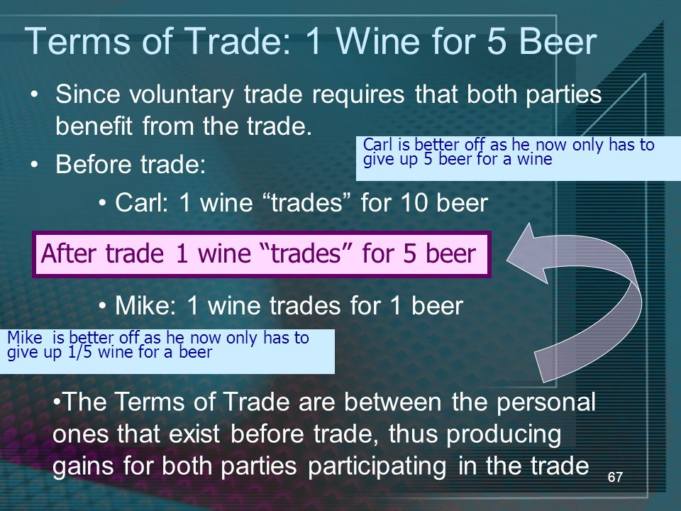 67 Terms of Trade: 1 Wine for 5 Beer Since voluntary trade requires that both parties benefit from the trade.