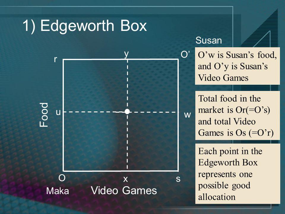 7 1) Edgeworth Box Video Games Food u O x Maka O'w is Susan's food, and O'y is Susan's Video Games w r y O' Susan s Total food in the market is Or(=O's) and total Video Games is Os (=O'r) Each point in the Edgeworth Box represents one possible good allocation
