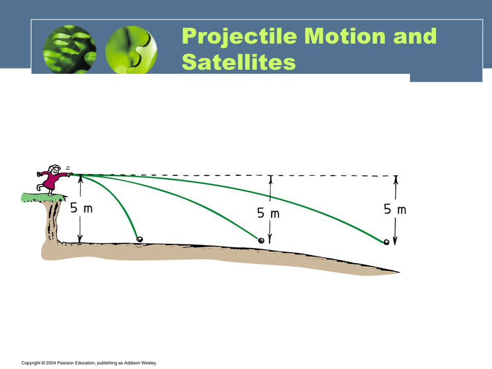 Projectile Motion and Satellites