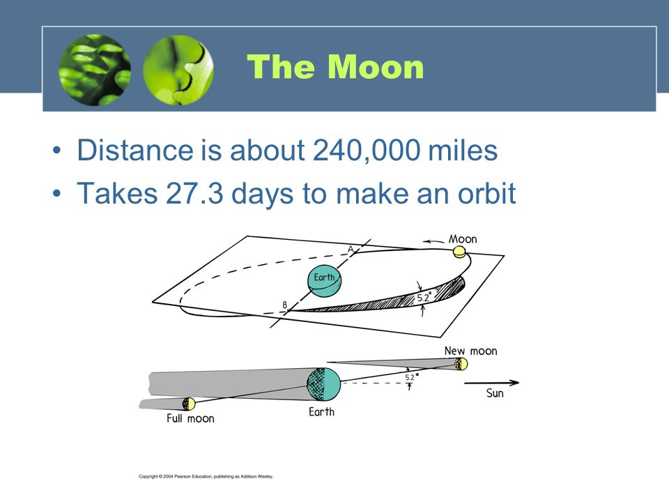 The Moon Distance is about 240,000 miles Takes 27.3 days to make an orbit