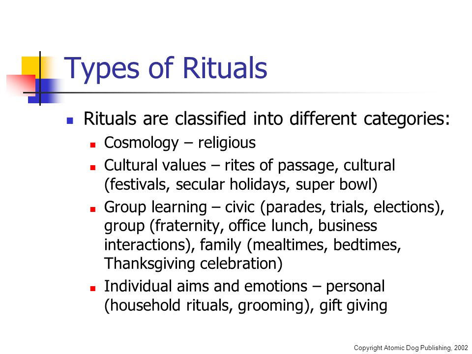 Copyright Atomic Dog Publishing, 2002 Types of Rituals Rituals are classified into different categories: Cosmology – religious Cultural values – rites