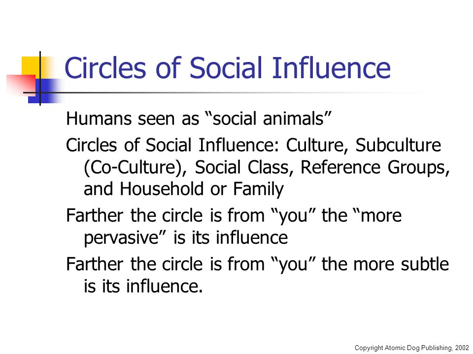"Copyright Atomic Dog Publishing, 2002 Circles of Social Influence Humans seen as ""social animals"" Circles of Social Influence: Culture, Subculture (Co"