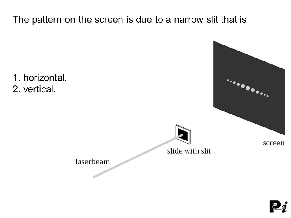 The pattern on the screen is due to a narrow slit that is 1. horizontal. 2. vertical.