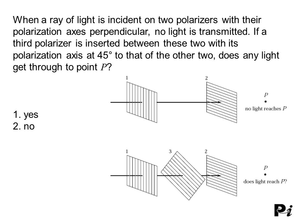 When a ray of light is incident on two polarizers with their polarization axes perpendicular, no light is transmitted. If a third polarizer is inserte