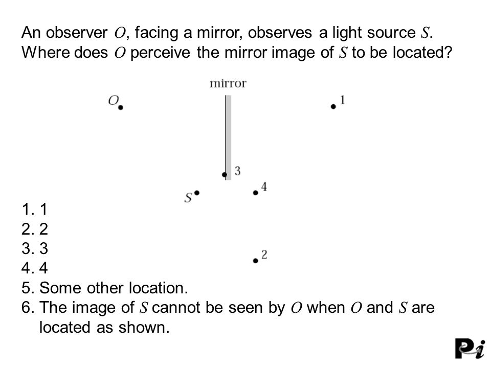 An observer O, facing a mirror, observes a light source S. Where does O perceive the mirror image of S to be located? 1. 1 2. 2 3. 3 4. 4 5. Some othe