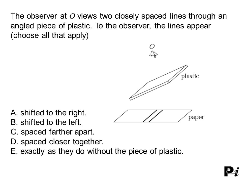 For a given lens diameter, which light gives the best resolution in a microscope.
