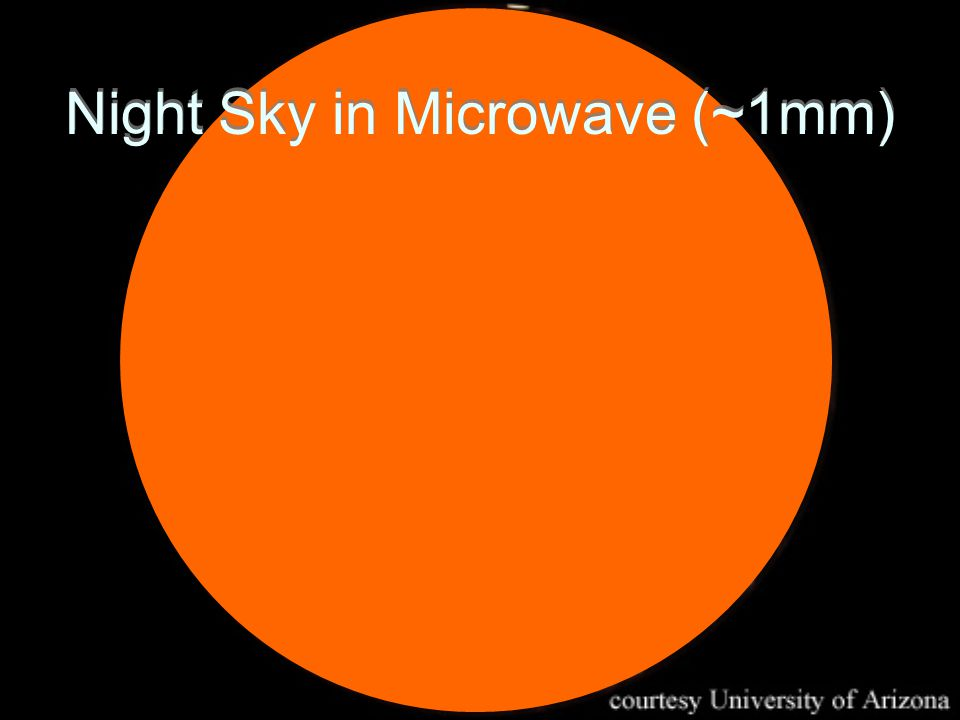 Night Sky in Microwave (~1mm)