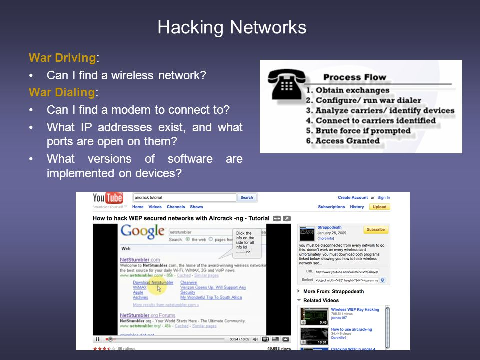 Hacking Networks War Driving: Can I find a wireless network.