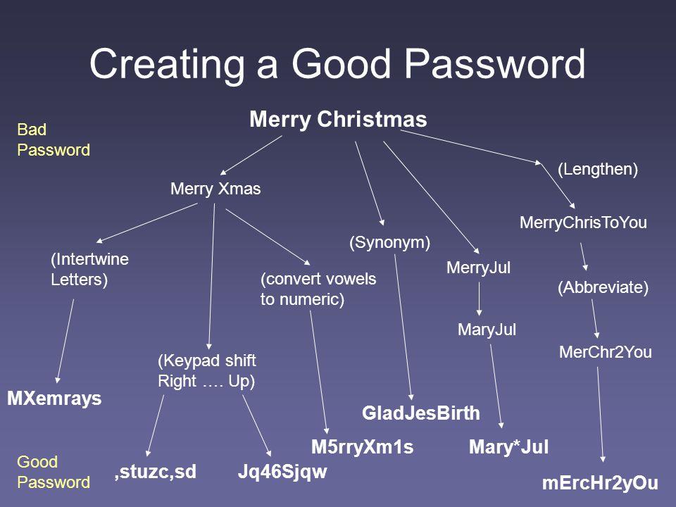 Creating a Good Password Merry Christmas Bad Password Good Password Merry Xmas mErcHr2yOu MerryChrisToYou MerChr2You MerryJul MaryJul Mary*Jul,stuzc,sdJq46Sjqw (Keypad shift Right ….