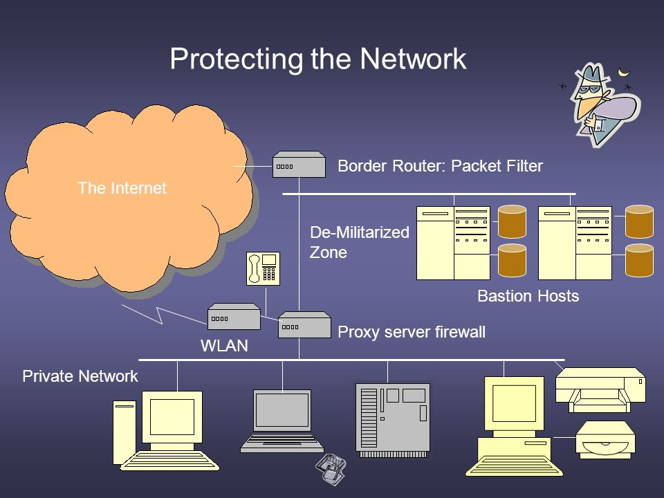 Protecting the Network The Internet De-Militarized Zone Private Network Border Router: Packet Filter Bastion Hosts Proxy server firewall WLAN