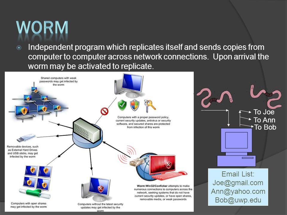  Logic Bomb: Legitimate program executes malware logic upon special conditions.