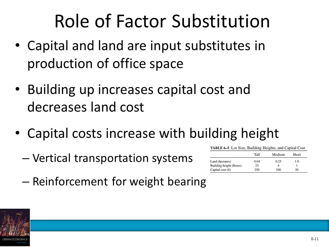 Role of Factor Substitution Capital and land are input substitutes in production of office space Building up increases capital cost and decreases land cost Capital costs increase with building height – Vertical transportation systems – Reinforcement for weight bearing 8-11