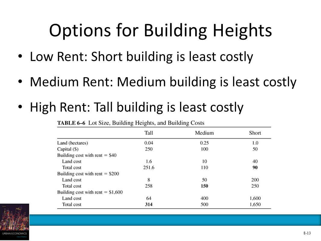 Options for Building Heights Low Rent: Short building is least costly Medium Rent: Medium building is least costly High Rent: Tall building is least c