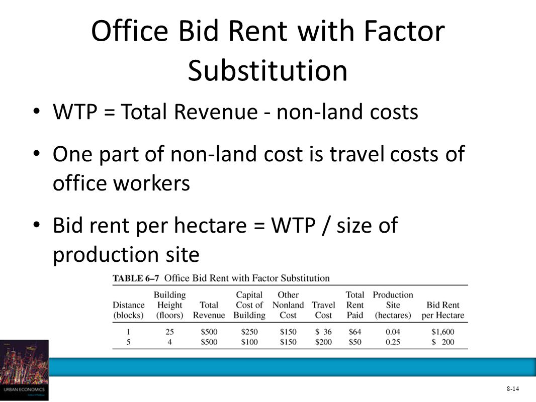 Office Bid Rent with Factor Substitution WTP = Total Revenue - non-land costs One part of non-land cost is travel costs of office workers Bid rent per hectare = WTP / size of production site 8-14