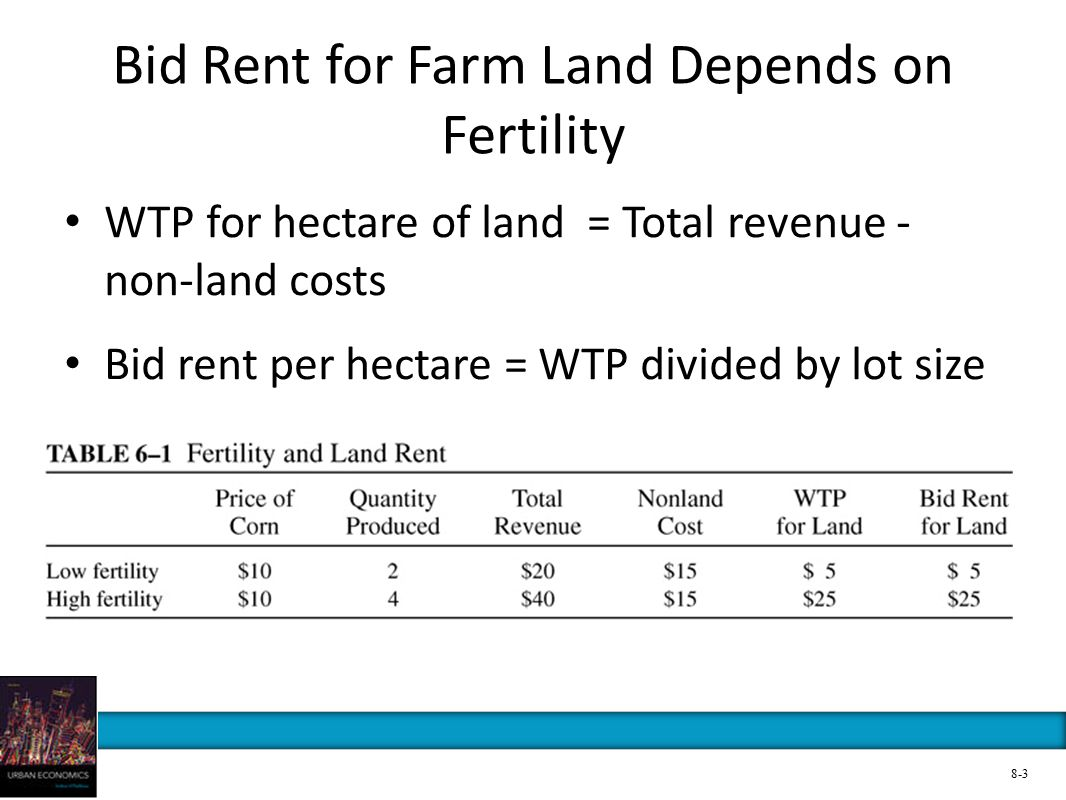 Bid Rent for Farm Land Depends on Fertility WTP for hectare of land = Total revenue - non-land costs Bid rent per hectare = WTP divided by lot size 8-
