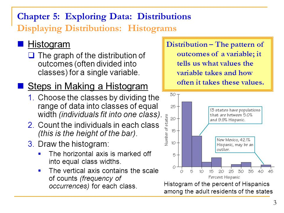 Chapter 5: Exploring Data: Distributions Displaying Distributions: Histograms 3 Distribution – The pattern of outcomes of a variable; it tells us what values the variable takes and how often it takes these values.