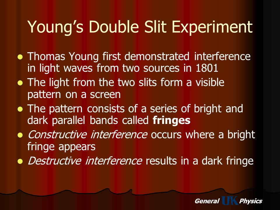 General Physics Resulting Interference Pattern Active Figure: Young s Double-Slit ExperimentYoung s Double-Slit Experiment