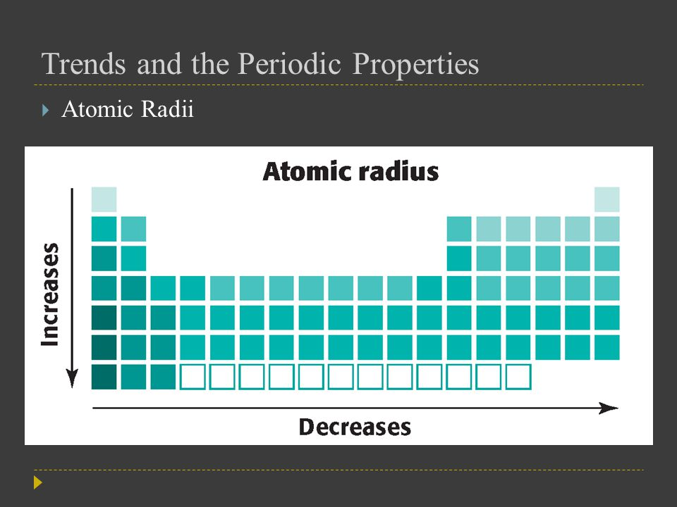 Trends and the Periodic Properties  Atomic Radii