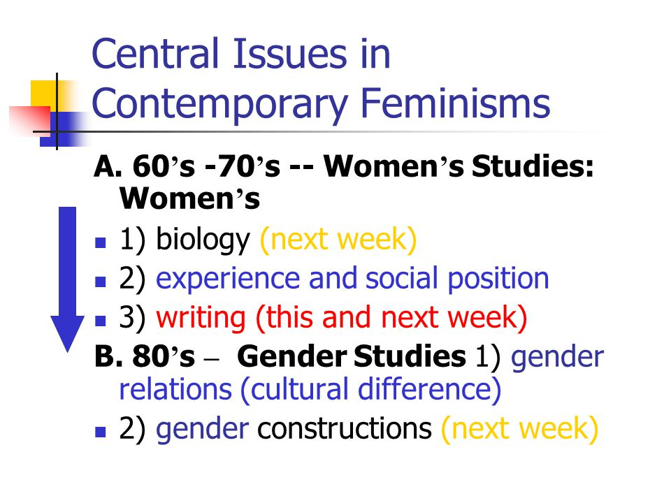 Central Issues in Contemporary Feminisms A.