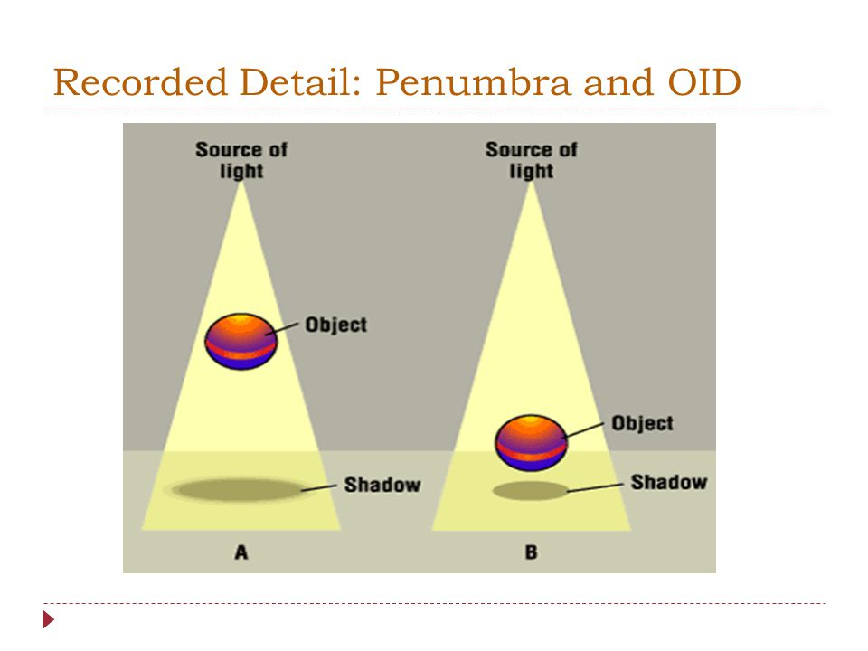 Recorded Detail: Penumbra and Focal Spot Size