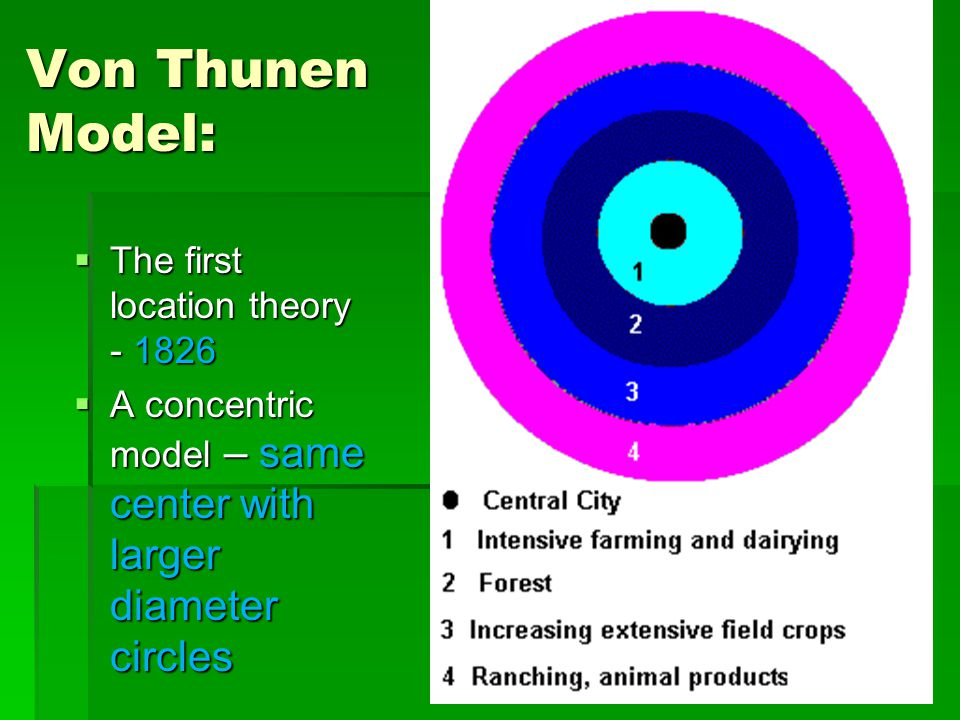 Assume: NY is the only market – The above is 2 examples of how the US would satisfy the von Thunen model on the national scale.