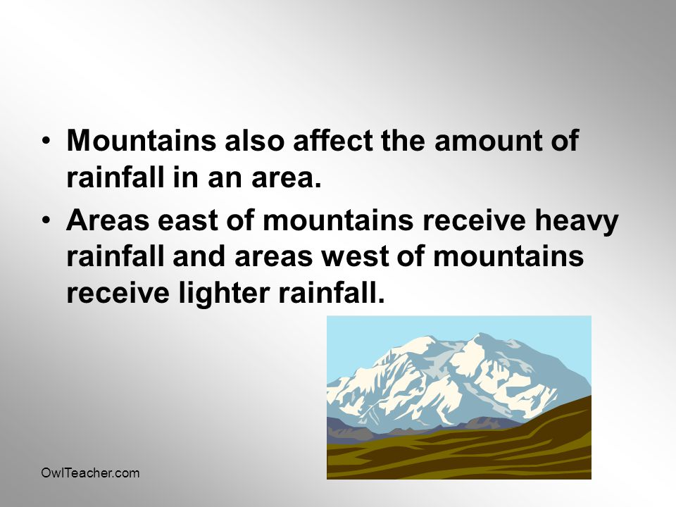 OwlTeacher.com Mountains also affect the amount of rainfall in an area. Areas east of mountains receive heavy rainfall and areas west of mountains rec