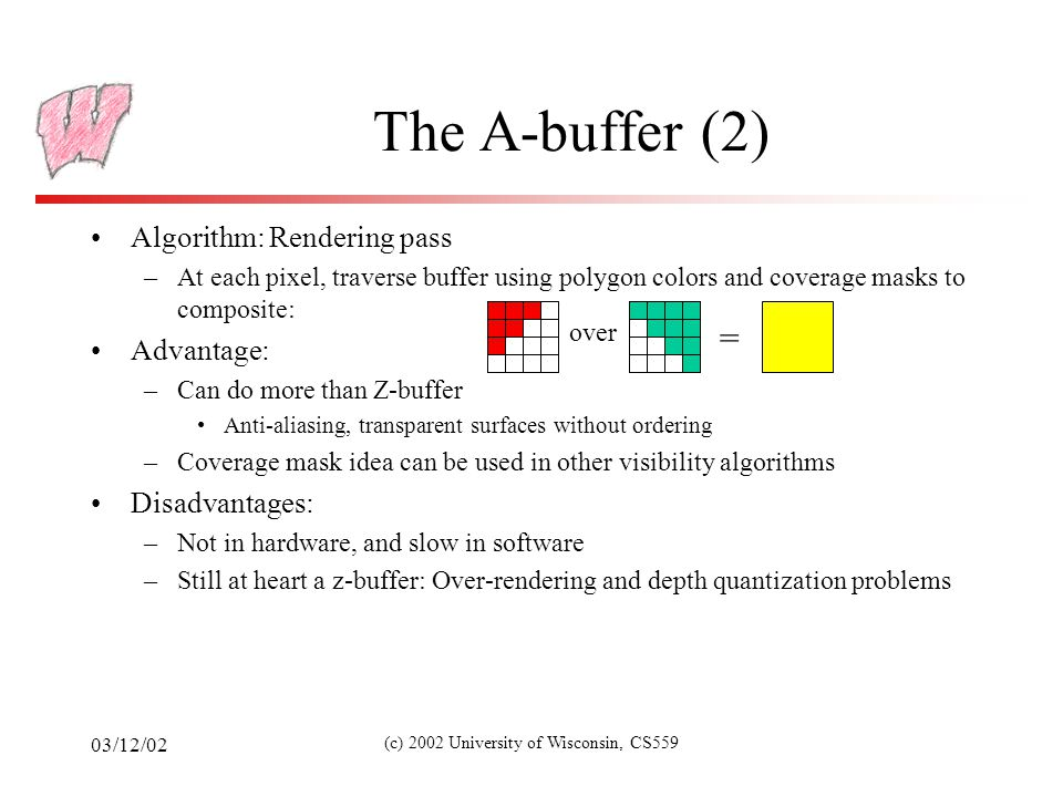 03/12/02 (c) 2002 University of Wisconsin, CS559 The A-buffer (2) Algorithm: Rendering pass –At each pixel, traverse buffer using polygon colors and coverage masks to composite: Advantage: –Can do more than Z-buffer Anti-aliasing, transparent surfaces without ordering –Coverage mask idea can be used in other visibility algorithms Disadvantages: –Not in hardware, and slow in software –Still at heart a z-buffer: Over-rendering and depth quantization problems over =