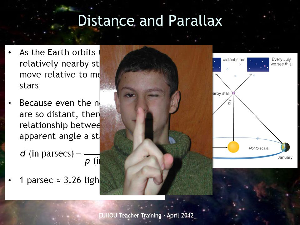 Distance and Parallax As the Earth orbits the Sun, relatively nearby stars appear to move relative to more distant stars Because even the nearest star
