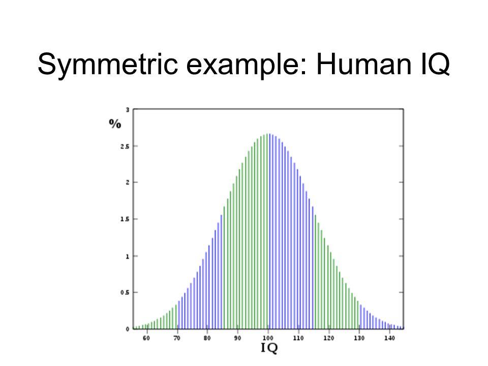 Symmetric example: Human IQ