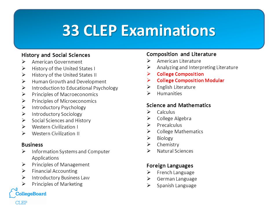 Highest Volume CLEP Exams Exams Administered to National and Military Candidates, 2008-09 *Freshman College Composition, English Composition with and without Essay