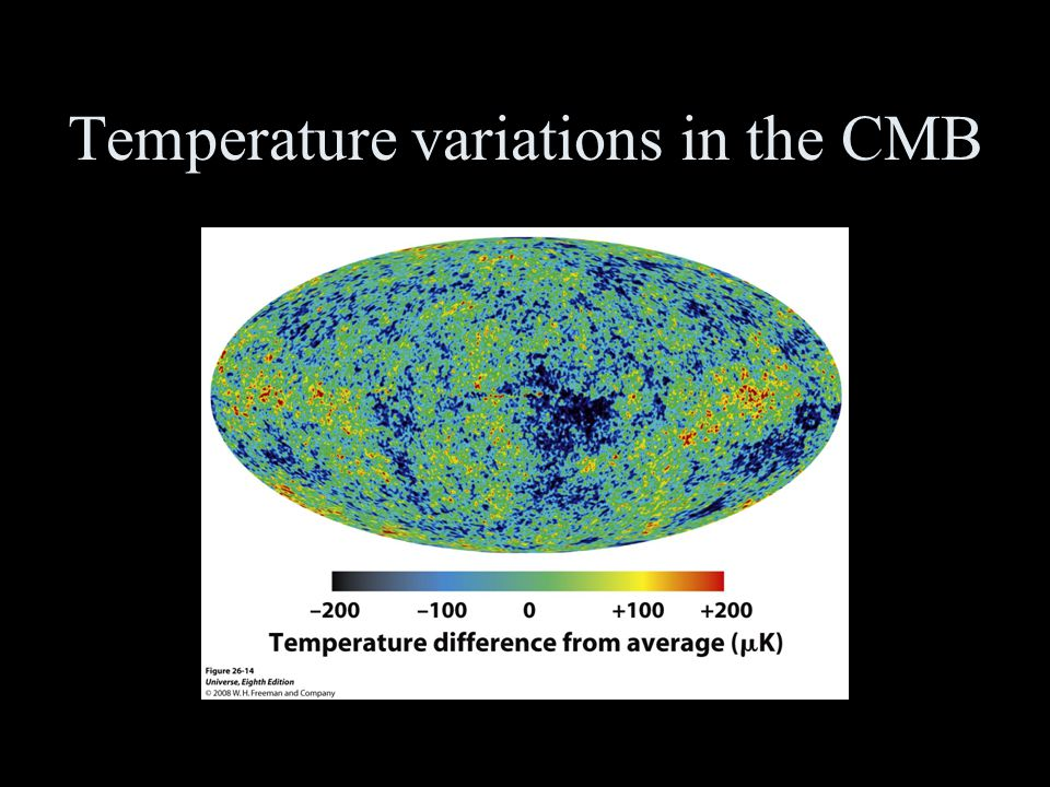 Temperature variations in the CMB