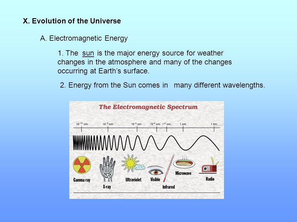 2.Eccentricity- a measurement of the shape of an ellipse.