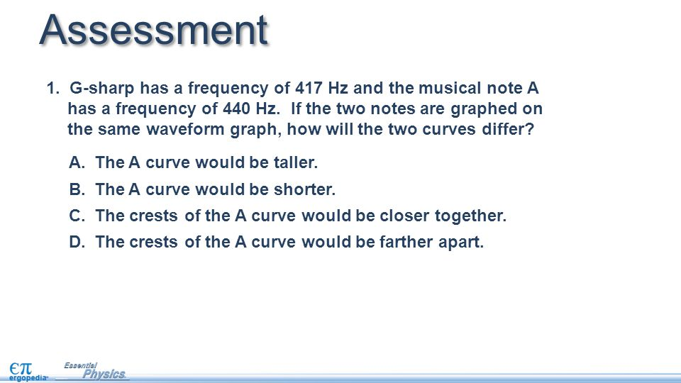 2.One of these three graphs shows a sound that contains two different frequencies.