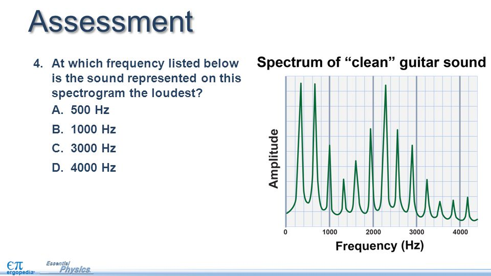 Investigation: Part 1 3.Switch the graph to display a spectrum—a bar chart that shows the frequencies of the sound.