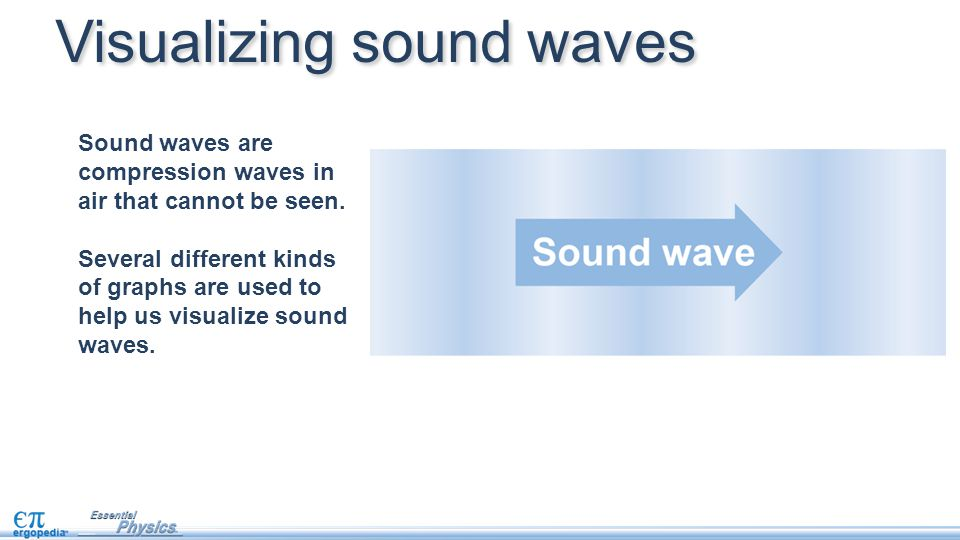 3.For which of the following would a spectrogram be able to represent different parts of sound.