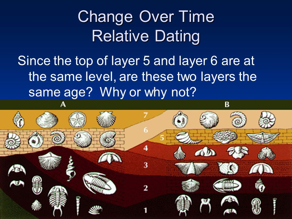 Change Over Time Relative Dating Since the top of layer 5 and layer 6 are at the same level, are these two layers the same age? Why or why not?