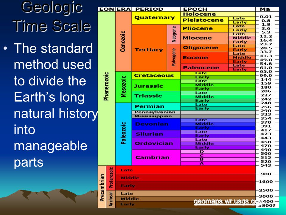 73 Geologic Time Scale The standard method used to divide the Earth's long natural history into manageable parts geomaps.wr.usgs.gov